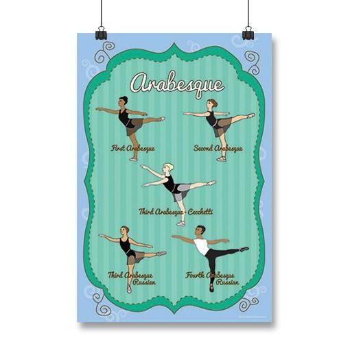 Ballet Poster Ballet Arabesque Poster